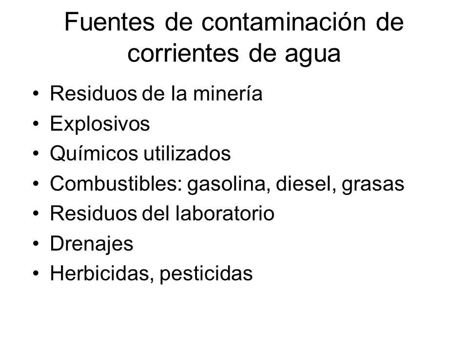 Fuentes de contaminación de corrientes de agua Residuos de la minería Explosivos Químicos utilizados Combustibles: gasolina, diesel, grasas Residuos del laboratorio Drenajes Herbicidas, pesticidas