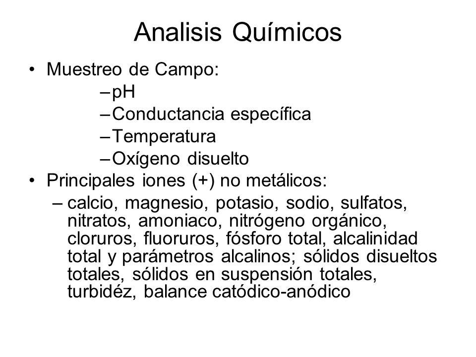 Analisis Químicos Muestreo de Campo: –pH –Conductancia específica –Temperatura –Oxígeno disuelto Principales iones (+) no metálicos: –calcio, magnesio, potasio, sodio, sulfatos, nitratos, amoniaco, nitrógeno orgánico, cloruros, fluoruros, fósforo total, alcalinidad total y parámetros alcalinos; sólidos disueltos totales, sólidos en suspensión totales, turbidéz, balance catódico-anódico
