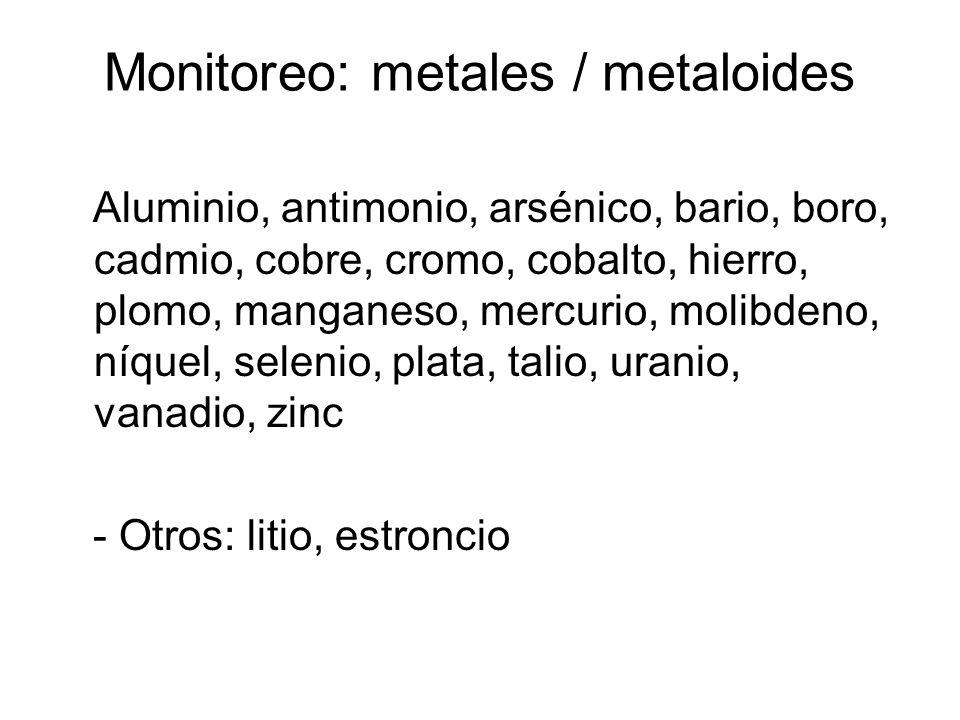 Monitoreo: metales / metaloides Aluminio, antimonio, arsénico, bario, boro, cadmio, cobre, cromo, cobalto, hierro, plomo, manganeso, mercurio, molibde