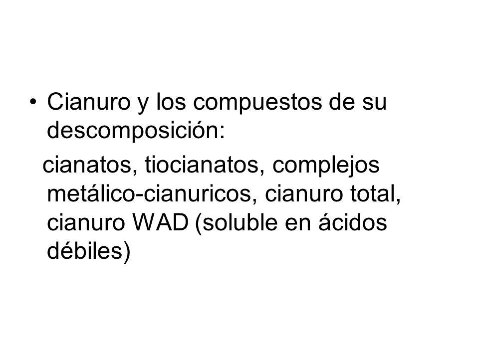 Cianuro y los compuestos de su descomposición: cianatos, tiocianatos, complejos metálico-cianuricos, cianuro total, cianuro WAD (soluble en ácidos débiles)