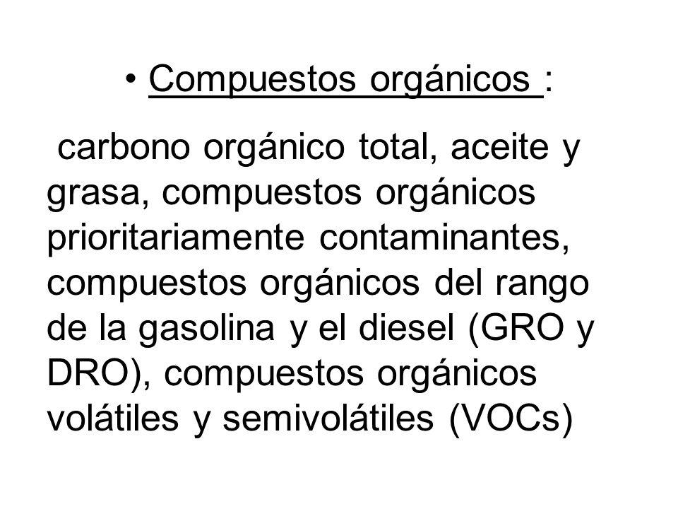 Compuestos orgánicos : carbono orgánico total, aceite y grasa, compuestos orgánicos prioritariamente contaminantes, compuestos orgánicos del rango de la gasolina y el diesel (GRO y DRO), compuestos orgánicos volátiles y semivolátiles (VOCs)