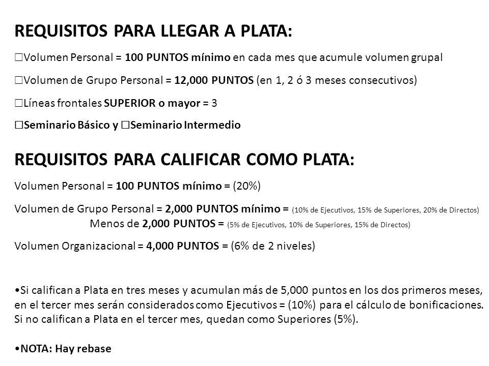REQUISITOS PARA LLEGAR A PLATA: Volumen Personal = 100 PUNTOS mínimo en cada mes que acumule volumen grupal Volumen de Grupo Personal = 12,000 PUNTOS