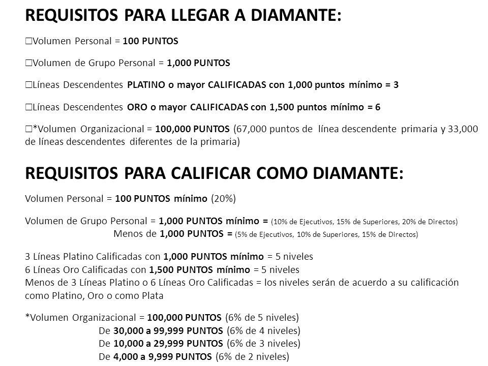 REQUISITOS PARA LLEGAR A DIAMANTE: Volumen Personal = 100 PUNTOS Volumen de Grupo Personal = 1,000 PUNTOS Líneas Descendentes PLATINO o mayor CALIFICA