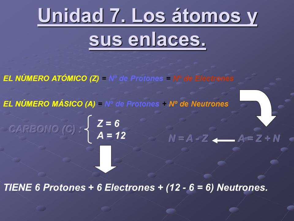 EL NÚMERO ATÓMICO (Z) = Nº de Protones = Nº de Electrones Z = 6 A = 12 EL NÚMERO MÁSICO (A) = Nº de Protones + Nº de Neutrones TIENE 6 Protones + 6 El