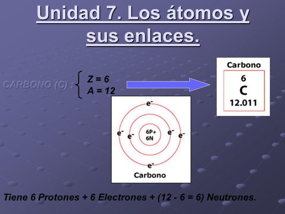 Tiene 6 Protones + 6 Electrones + (12 - 6 = 6) Neutrones. Z = 6 A = 12 Unidad 7. Los átomos y sus enlaces.