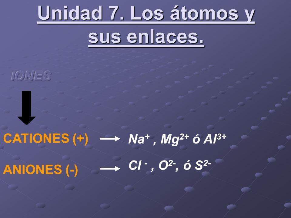 Cl -, O 2-, ó S 2- CATIONES (+) ANIONES (-) Na +, Mg 2+ ó Al 3+ Unidad 7. Los átomos y sus enlaces.