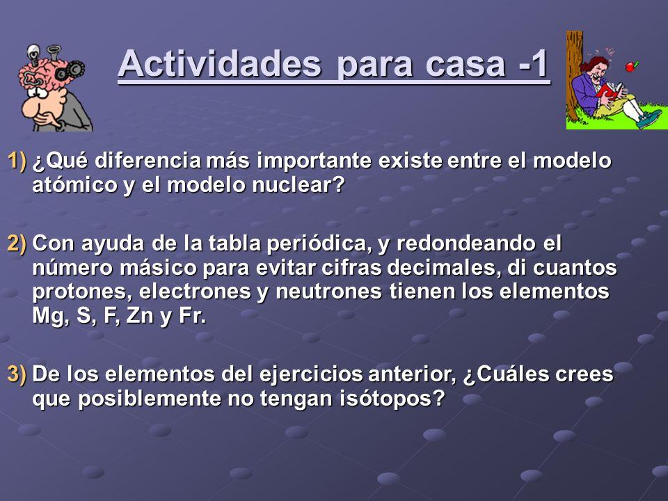 Actividades para casa -1 1)¿Qué diferencia más importante existe entre el modelo atómico y el modelo nuclear? 2)Con ayuda de la tabla periódica, y red
