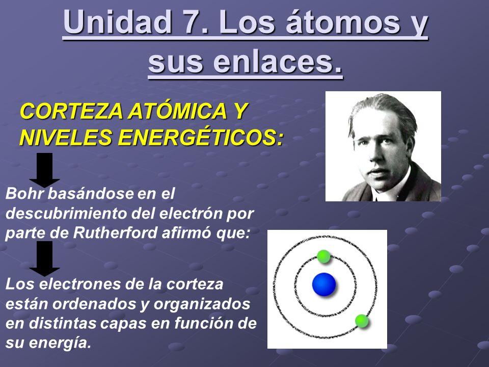 CORTEZA ATÓMICA Y NIVELES ENERGÉTICOS: Bohr basándose en el descubrimiento del electrón por parte de Rutherford afirmó que: Los electrones de la corte