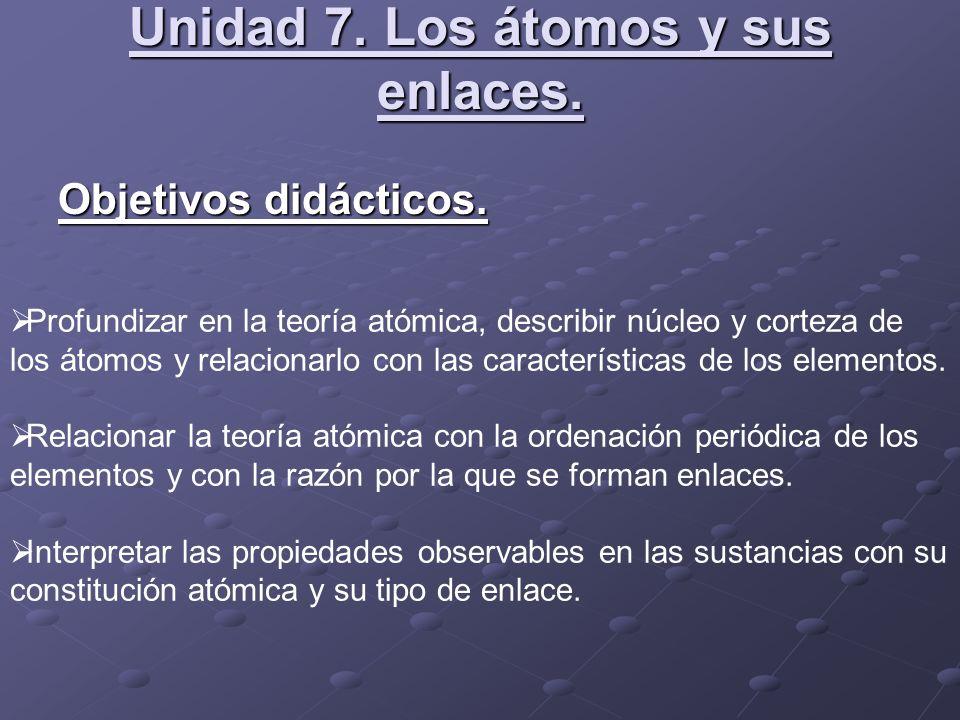 Unidad 7. Los átomos y sus enlaces. Objetivos didácticos. Profundizar en la teoría atómica, describir núcleo y corteza de los átomos y relacionarlo co