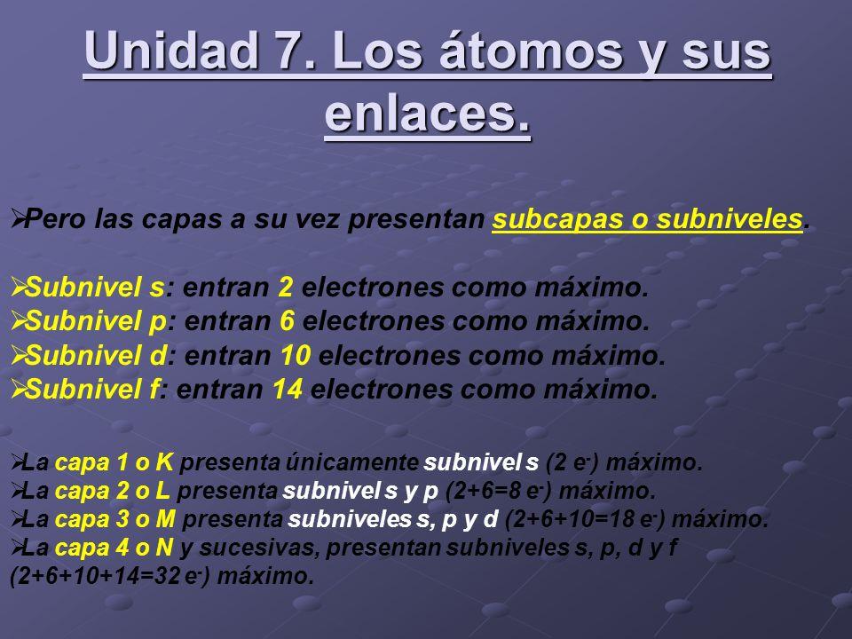 Pero las capas a su vez presentan subcapas o subniveles. Subnivel s: entran 2 electrones como máximo. Subnivel p: entran 6 electrones como máximo. Sub