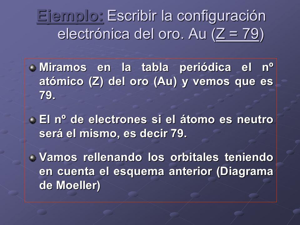 Ejemplo: Escribir la configuración electrónica del oro. Au (Z = 79) Miramos en la tabla periódica el nº atómico (Z) del oro (Au) y vemos que es 79. El