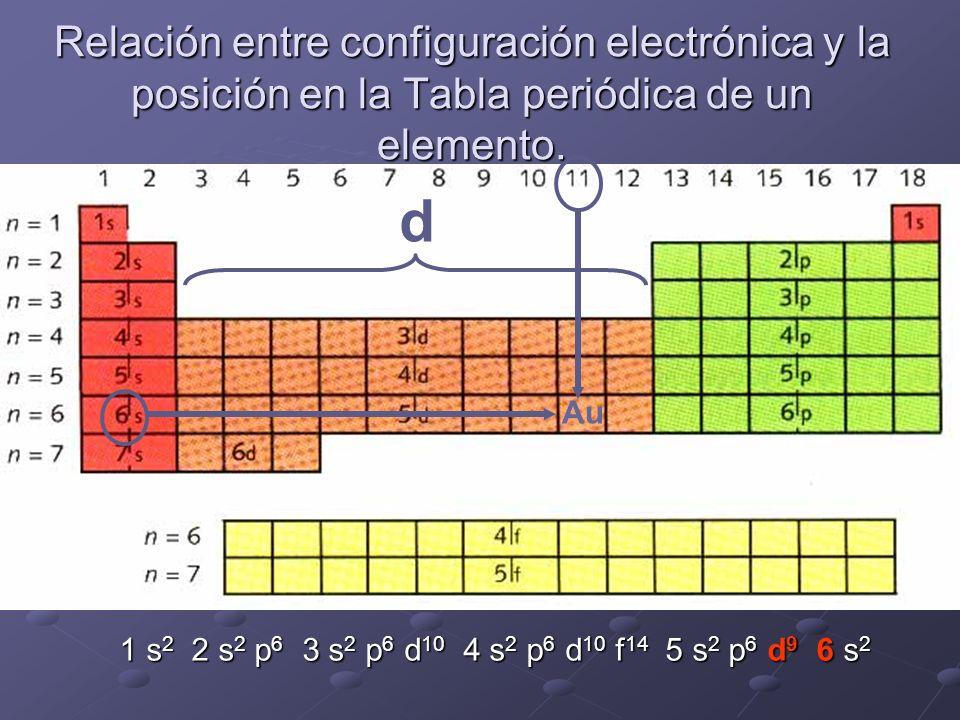 Relación entre configuración electrónica y la posición en la Tabla periódica de un elemento. Au d 1 s 2 2 s 2 p 6 3 s 2 p 6 d 10 4 s 2 p 6 d 10 f 14 5