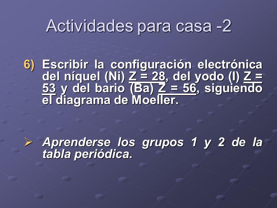 6)Escribir la configuración electrónica del níquel (Ni) Z = 28, del yodo (I) Z = 53 y del bario (Ba) Z = 56, siguiendo el diagrama de Moeller. Aprende