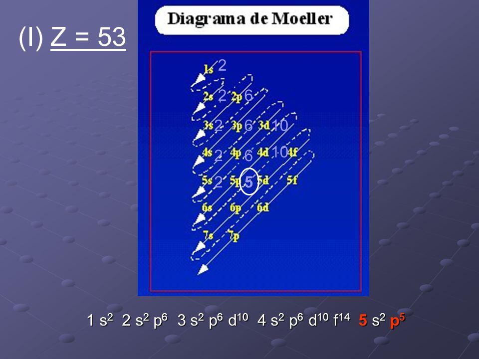 2 26 2 2 6 6 10 25 1 s 2 2 s 2 p 6 3 s 2 p 6 d 10 4 s 2 p 6 d 10 f 14 5 s 2 p 5 (I) Z = 53