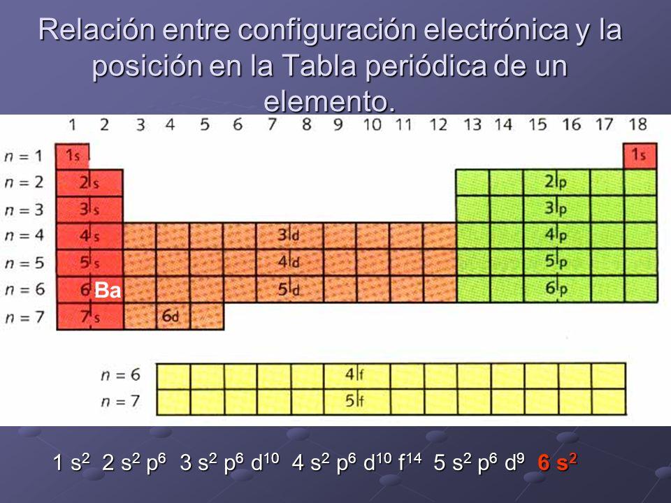 Relación entre configuración electrónica y la posición en la Tabla periódica de un elemento. Ba 1 s 2 2 s 2 p 6 3 s 2 p 6 d 10 4 s 2 p 6 d 10 f 14 5 s
