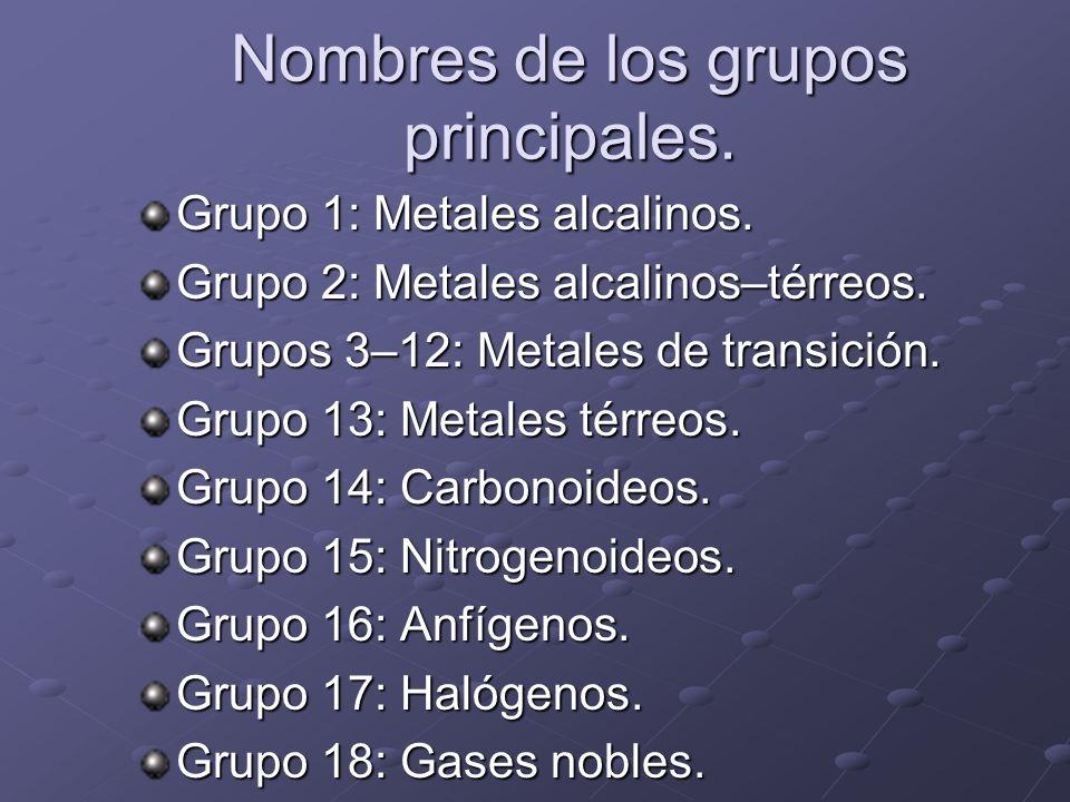 Nombres de los grupos principales. Grupo 1: Metales alcalinos. Grupo 2: Metales alcalinos–térreos. Grupos 3–12: Metales de transición. Grupo 13: Metal