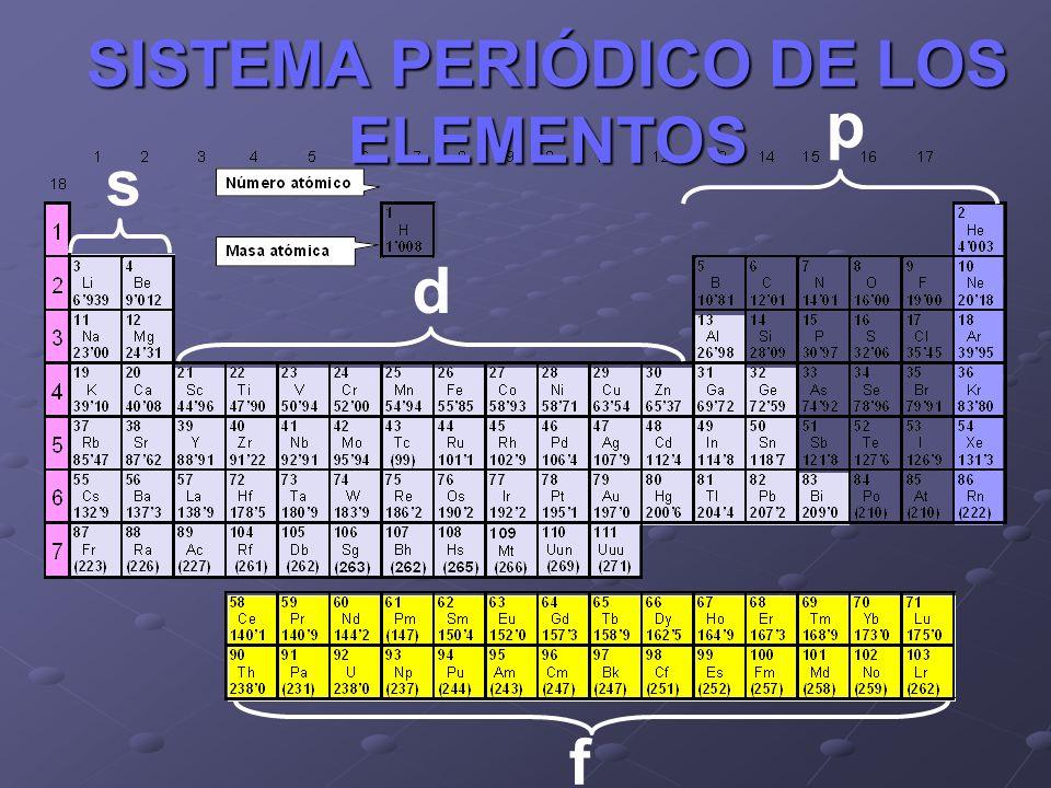 SISTEMA PERIÓDICO DE LOS ELEMENTOS s p d f