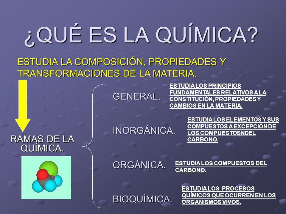 ¿QUÉ ES LA QUÍMICA? RAMAS DE LA QUÍMICA. ESTUDIA LA COMPOSICIÓN, PROPIEDADES Y TRANSFORMACIONES DE LA MATERIA. GENERAL. INORGÁNICA. ORGÁNICA. BIOQUÍMI