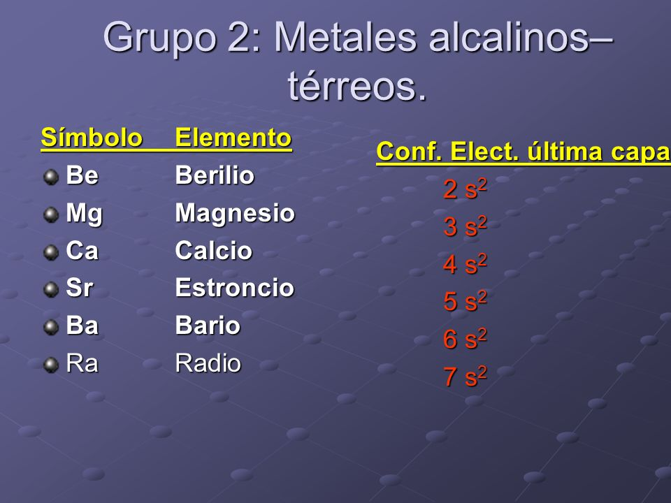 Grupo 2: Metales alcalinos– térreos. SímboloElemento BeBerilio MgMagnesio CaCalcio SrEstroncio BaBario RaRadio Conf. Elect. última capa 2 s 2 3 s 2 4