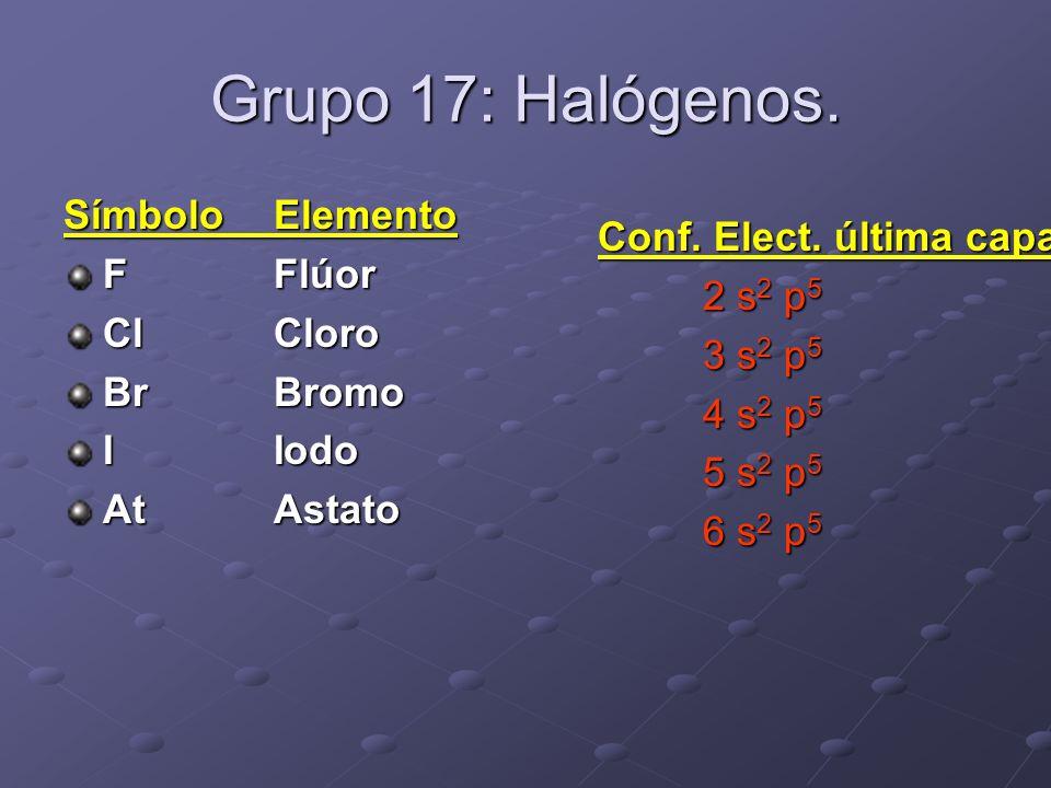 Grupo 17: Halógenos. SímboloElemento FFlúor ClCloro BrBromo IIodo AtAstato Conf. Elect. última capa 2 s 2 p 5 3 s 2 p 5 4 s 2 p 5 5 s 2 p 5 6 s 2 p 5