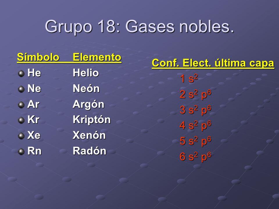 Grupo 18: Gases nobles. SímboloElemento HeHelio NeNeón ArArgón KrKriptón XeXenón RnRadón Conf. Elect. última capa 1 s 2 2 s 2 p 6 3 s 2 p 6 4 s 2 p 6