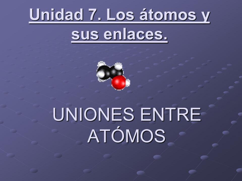 UNIONES ENTRE ATÓMOS Unidad 7. Los átomos y sus enlaces.