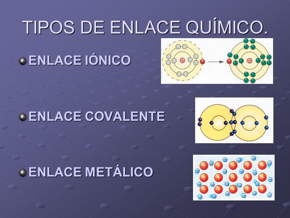 TIPOS DE ENLACE QUÍMICO. ENLACE IÓNICO ENLACE COVALENTE ENLACE METÁLICO