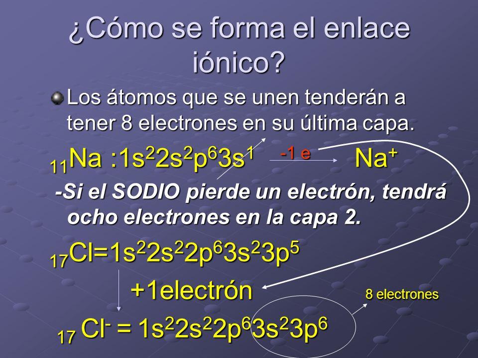 ¿Cómo se forma el enlace iónico? Los átomos que se unen tenderán a tener 8 electrones en su última capa. 11 Na :1s 2 2s 2 p 6 3s 1 -1 e Na + -Si el SO
