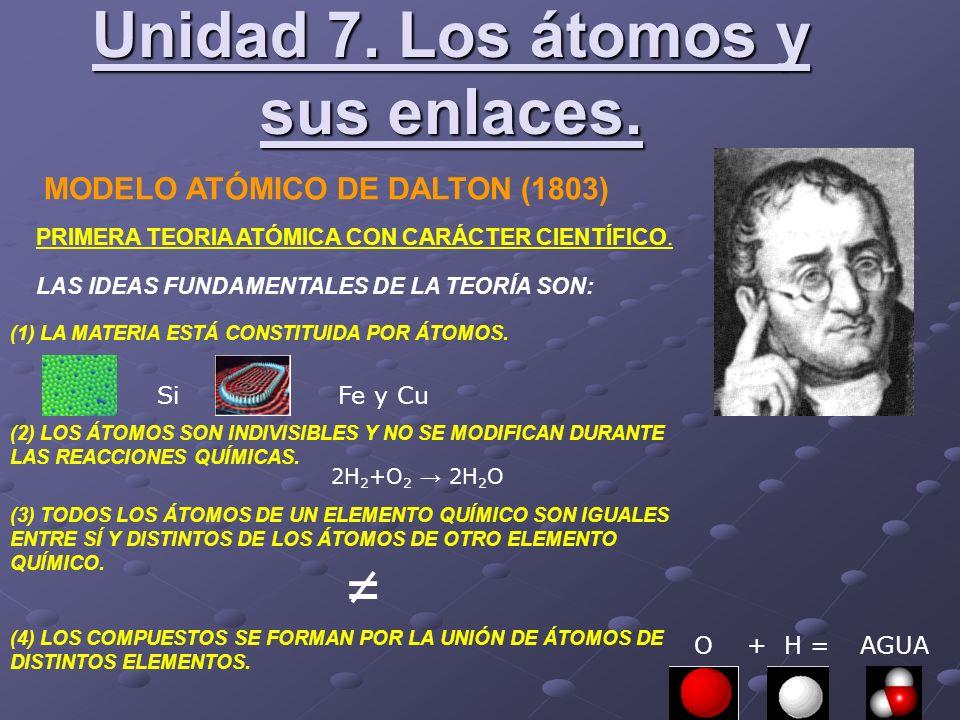 MODELO ATÓMICO DE DALTON (1803) PRIMERA TEORIA ATÓMICA CON CARÁCTER CIENTÍFICO. LAS IDEAS FUNDAMENTALES DE LA TEORÍA SON: (1) LA MATERIA ESTÁ CONSTITU