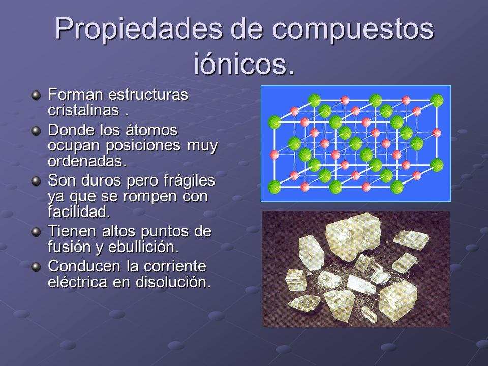 Propiedades de compuestos iónicos. Forman estructuras cristalinas. Donde los átomos ocupan posiciones muy ordenadas. Son duros pero frágiles ya que se
