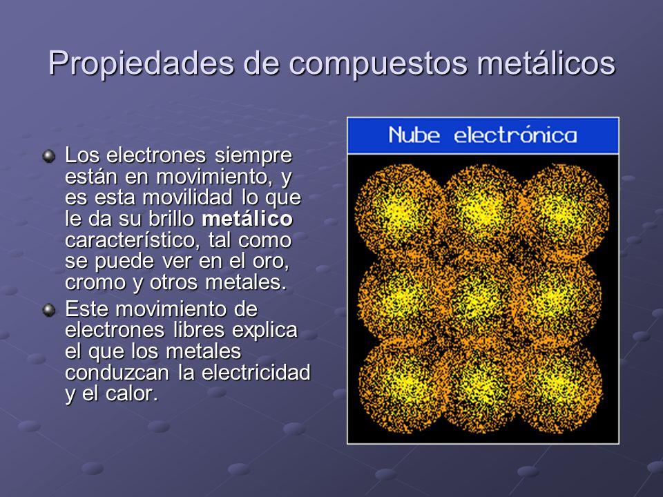 Propiedades de compuestos metálicos Los electrones siempre están en movimiento, y es esta movilidad lo que le da su brillo metálico característico, ta