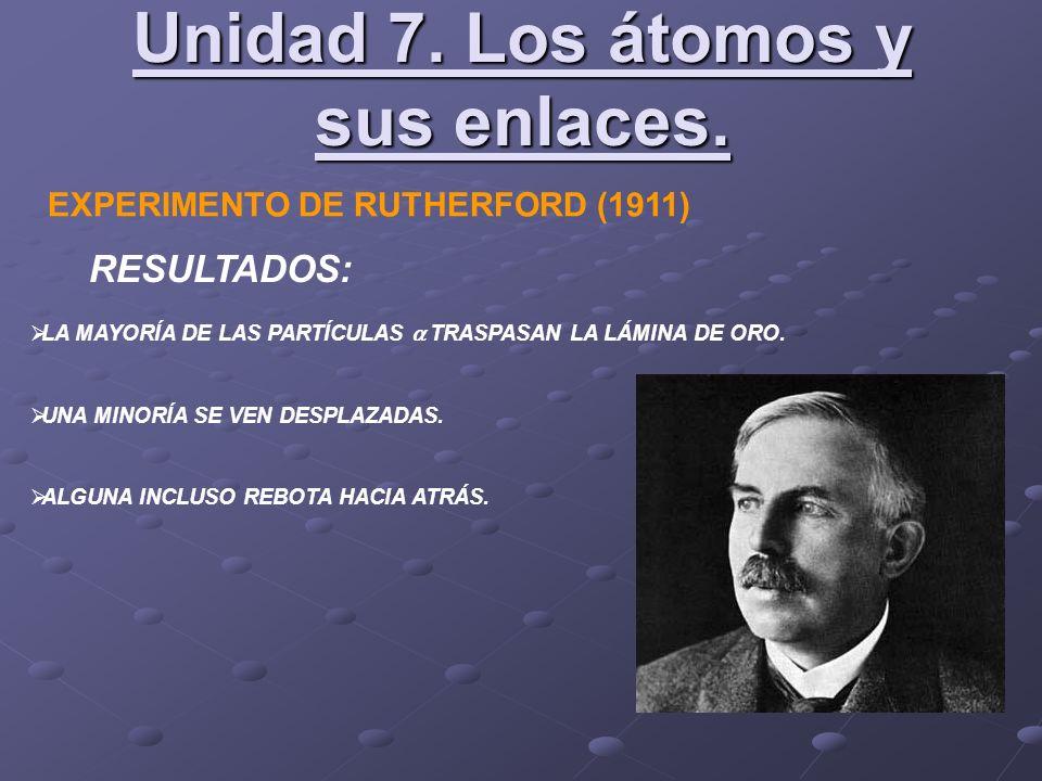 EXPERIMENTO DE RUTHERFORD (1911) RESULTADOS: LA MAYORÍA DE LAS PARTÍCULAS TRASPASAN LA LÁMINA DE ORO. UNA MINORÍA SE VEN DESPLAZADAS. ALGUNA INCLUSO R