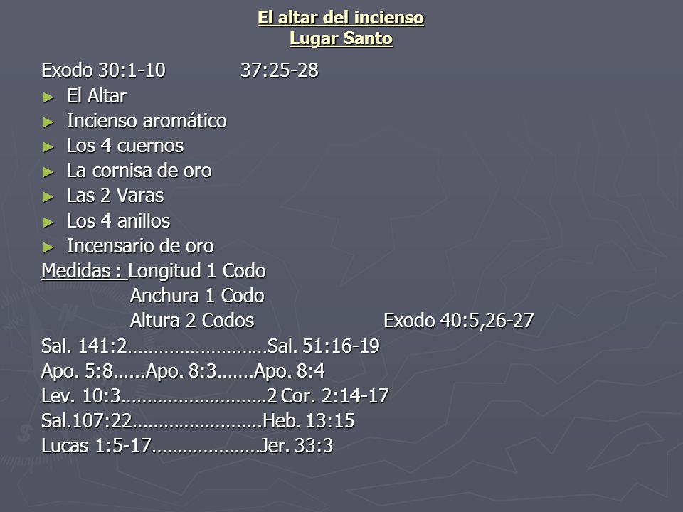 El altar del incienso Lugar Santo Exodo 30:1-10 37:25-28 El Altar El Altar Incienso aromático Incienso aromático Los 4 cuernos Los 4 cuernos La cornis
