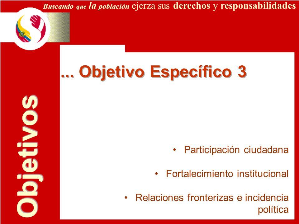 Buscando que la población ejerza sus derechos y responsabilidades... Objetivo Específico 3 Objetivos Participación ciudadana Fortalecimiento instituci