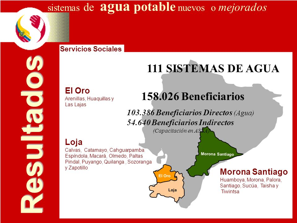 Resultados El Oro Arenillas, Huaquillas y Las Lajas Morona Santiago Huamboya, Morona, Palora, Santiago, Sucúa, Taisha y Tiwintsa Loja Calvas, Catamayo