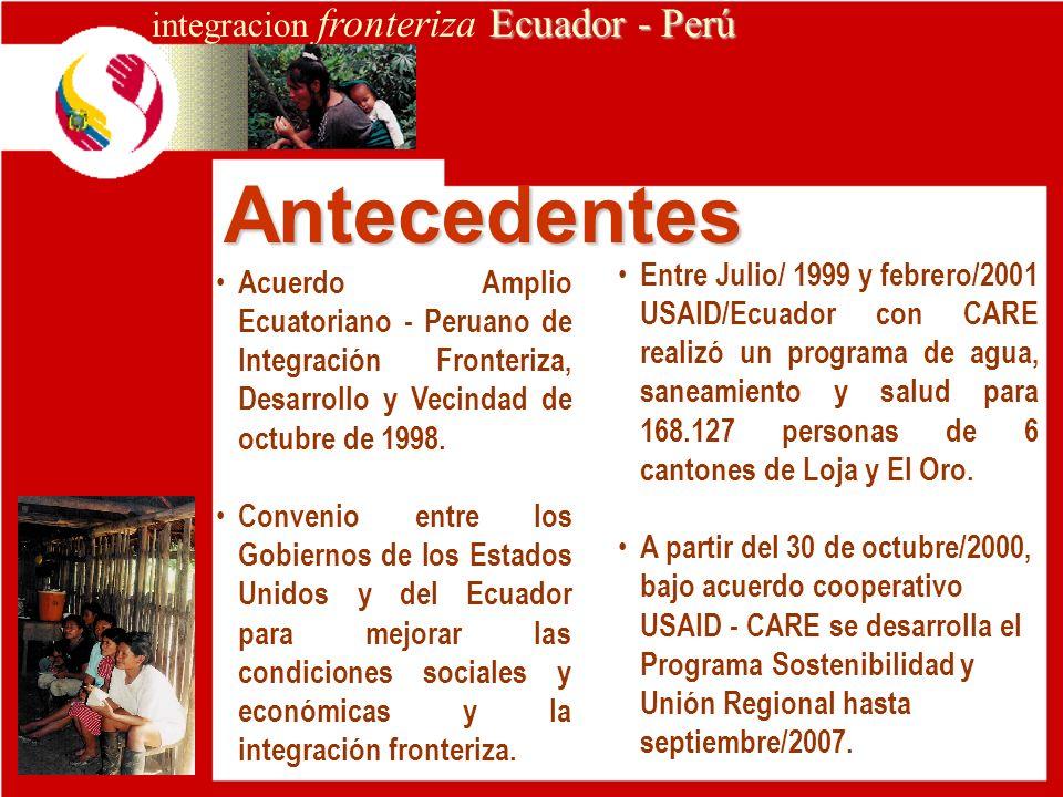 Ecuador - Perú integracion fronteriza Ecuador - Perú Acuerdo Amplio Ecuatoriano - Peruano de Integración Fronteriza, Desarrollo y Vecindad de octubre