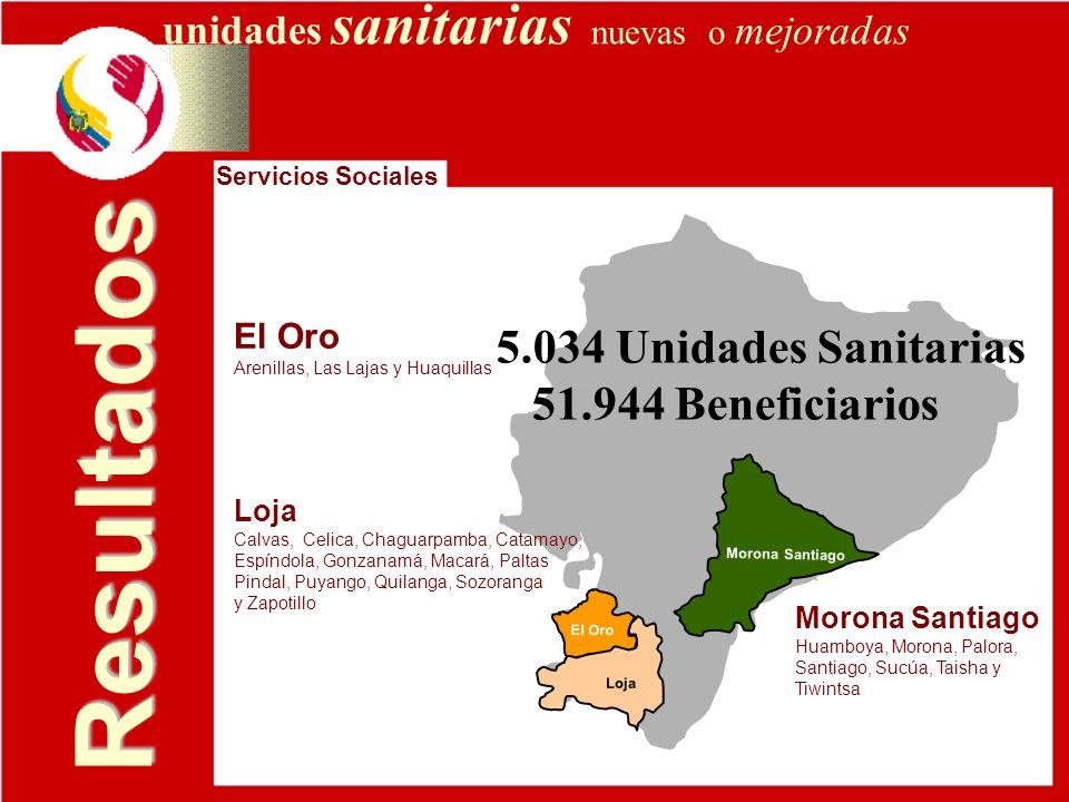 Resultados El Oro Arenillas, Las Lajas y Huaquillas Morona Santiago Huamboya, Morona, Palora, Santiago, Sucúa, Taisha y Tiwintsa Loja Calvas, Celica,