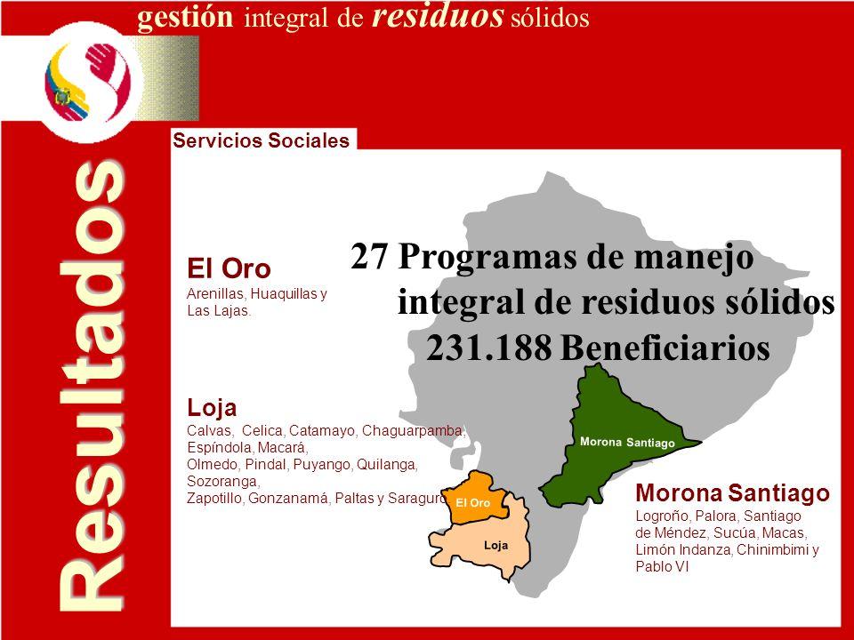 Resultados El Oro Arenillas, Huaquillas y Las Lajas. Morona Santiago Logroño, Palora, Santiago de Méndez, Sucúa, Macas, Limón Indanza, Chinimbimi y Pa