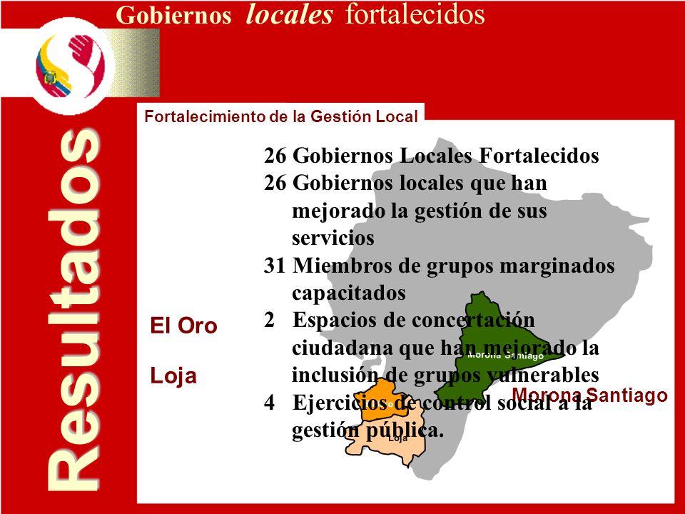 Resultados El Oro Morona Santiago Loja Fortalecimiento de la Gestión Local Gobiernos locales fortalecidos 26 Gobiernos Locales Fortalecidos 26 Gobiern