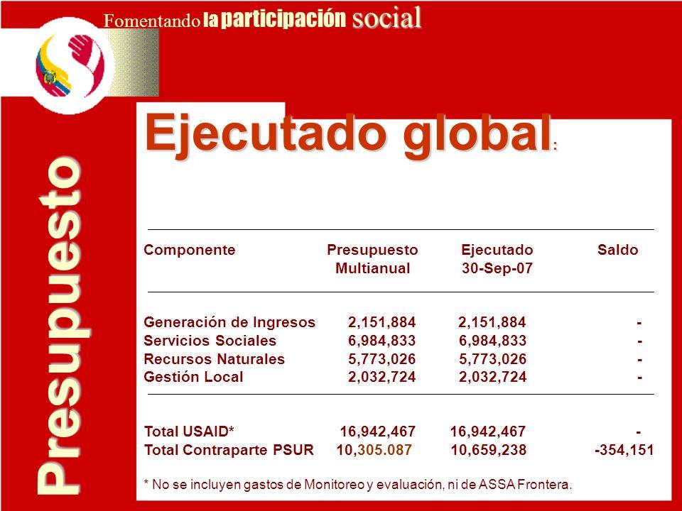 Presupuesto social Fomentando la participación social Ejecutado global : Componente Presupuesto Ejecutado Saldo Multianual 30-Sep-07 Generación de Ing