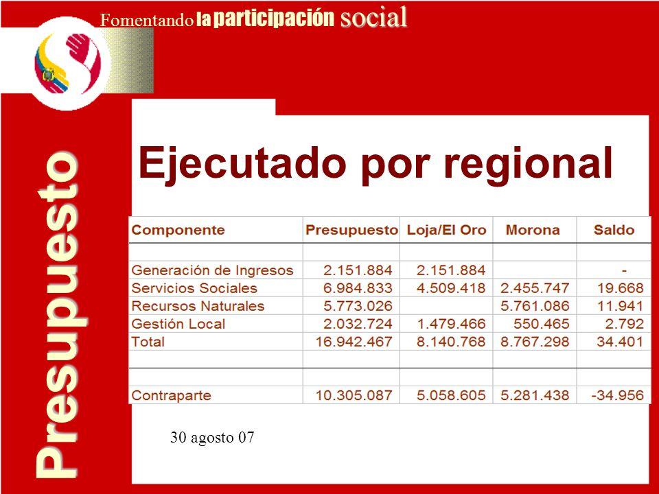 Presupuesto social Fomentando la participación social Ejecutado por regional 30 agosto 07