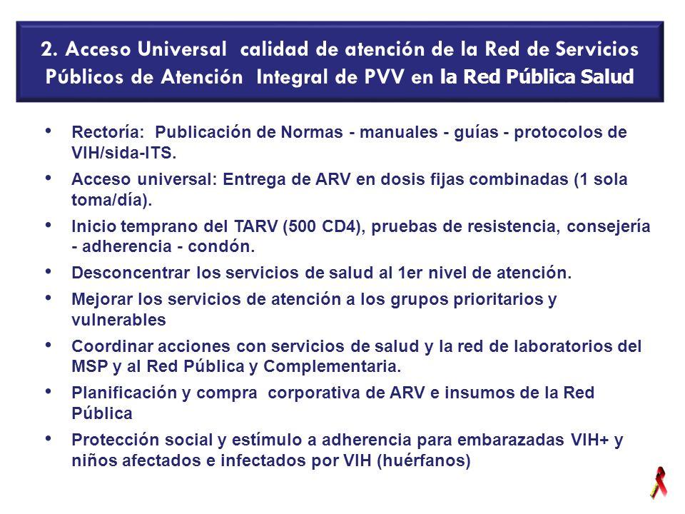 2. Acceso Universal calidad de atención de la Red de Servicios Públicos de Atención Integral de PVV en la Red Pública Salud Rectoría: Publicación de N