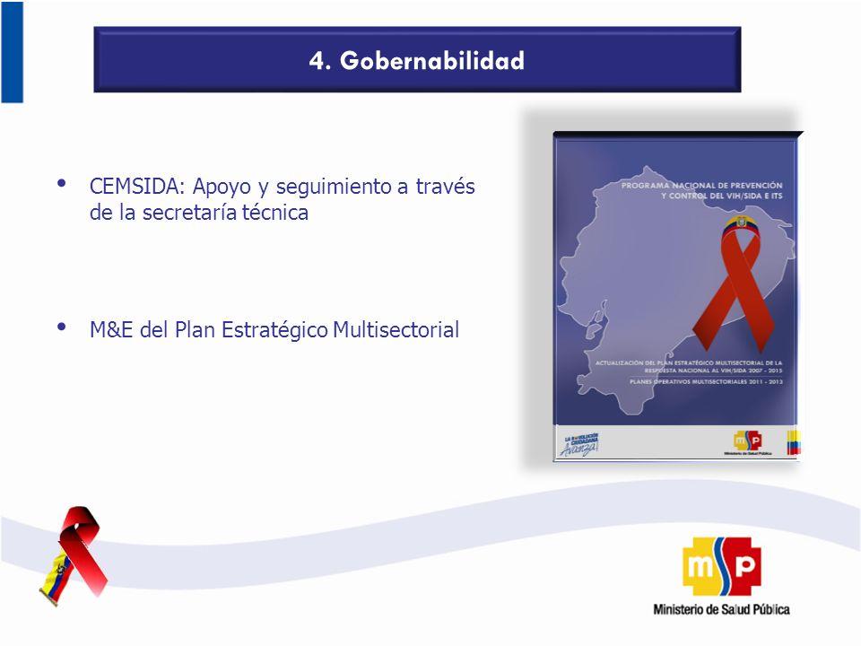 4. Gobernabilidad CEMSIDA: Apoyo y seguimiento a través de la secretaría técnica M&E del Plan Estratégico Multisectorial