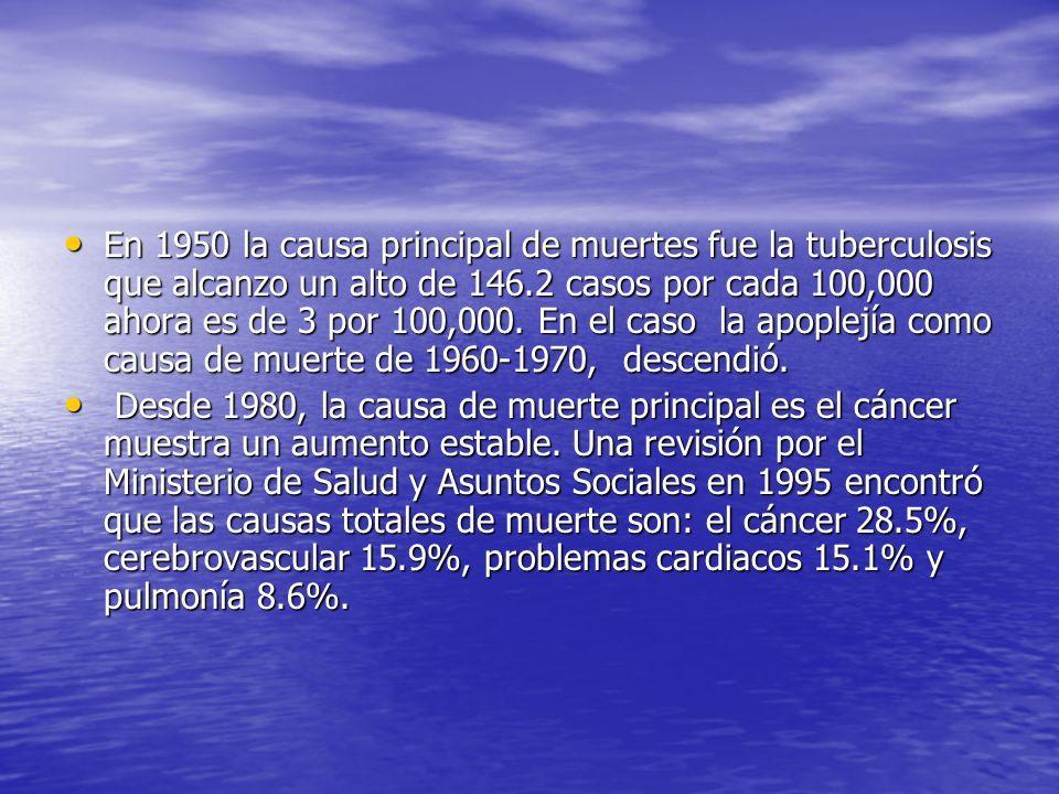 En 1950 la causa principal de muertes fue la tuberculosis que alcanzo un alto de 146.2 casos por cada 100,000 ahora es de 3 por 100,000. En el caso la
