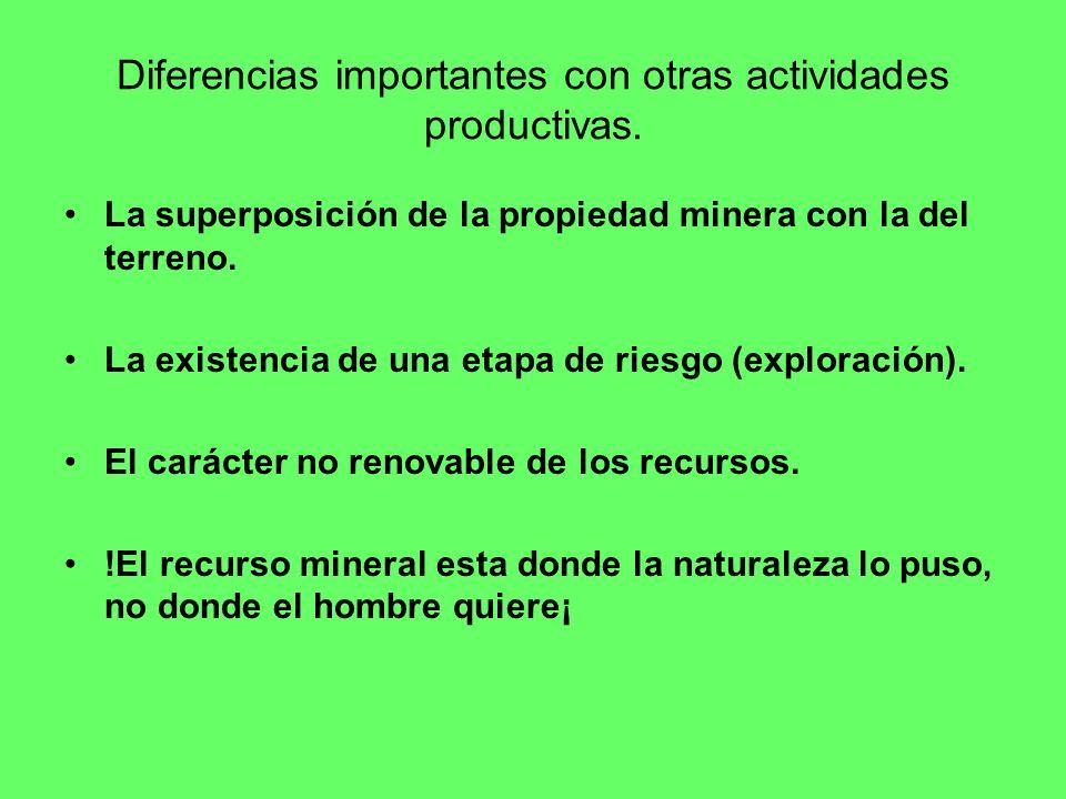 Diferencias importantes con otras actividades productivas. La superposición de la propiedad minera con la del terreno. La existencia de una etapa de r