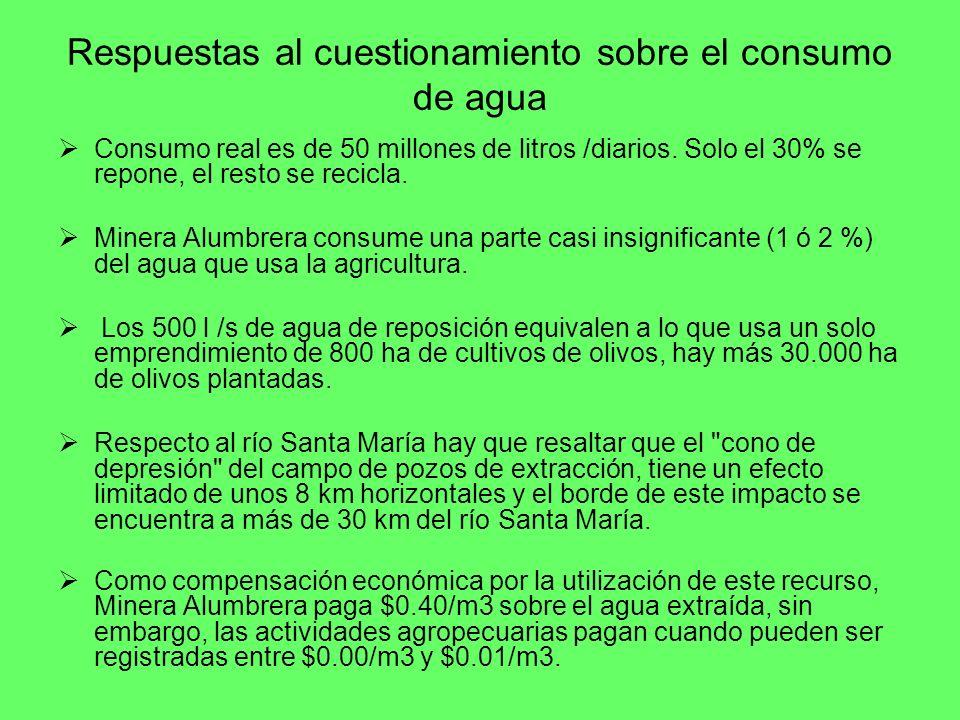 Respuestas al cuestionamiento sobre el consumo de agua Consumo real es de 50 millones de litros /diarios. Solo el 30% se repone, el resto se recicla.