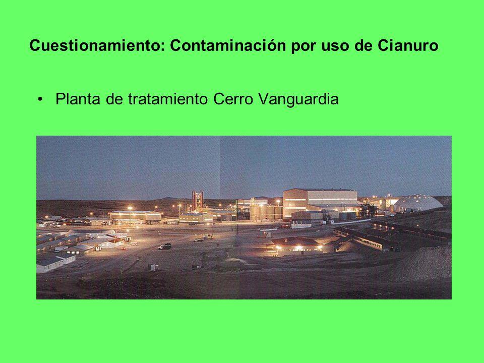 Cuestionamiento: Contaminación por uso de Cianuro Planta de tratamiento Cerro Vanguardia