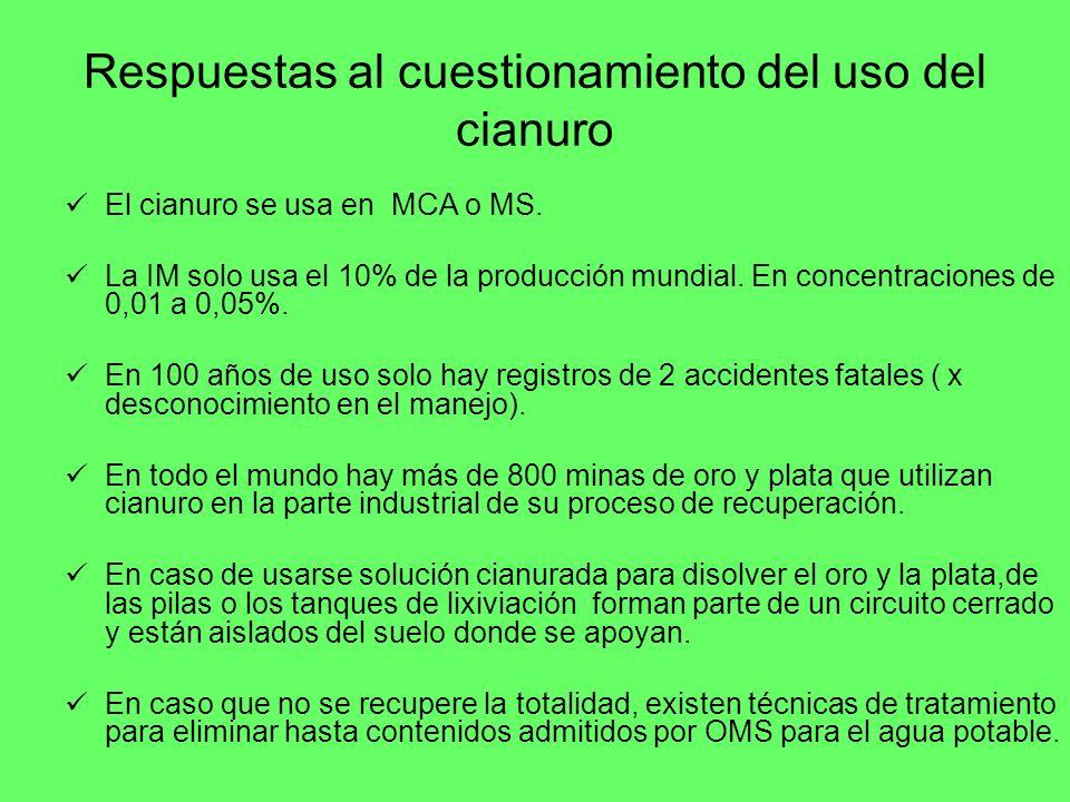 Respuestas al cuestionamiento del uso del cianuro El cianuro se usa en MCA o MS. La IM solo usa el 10% de la producción mundial. En concentraciones de
