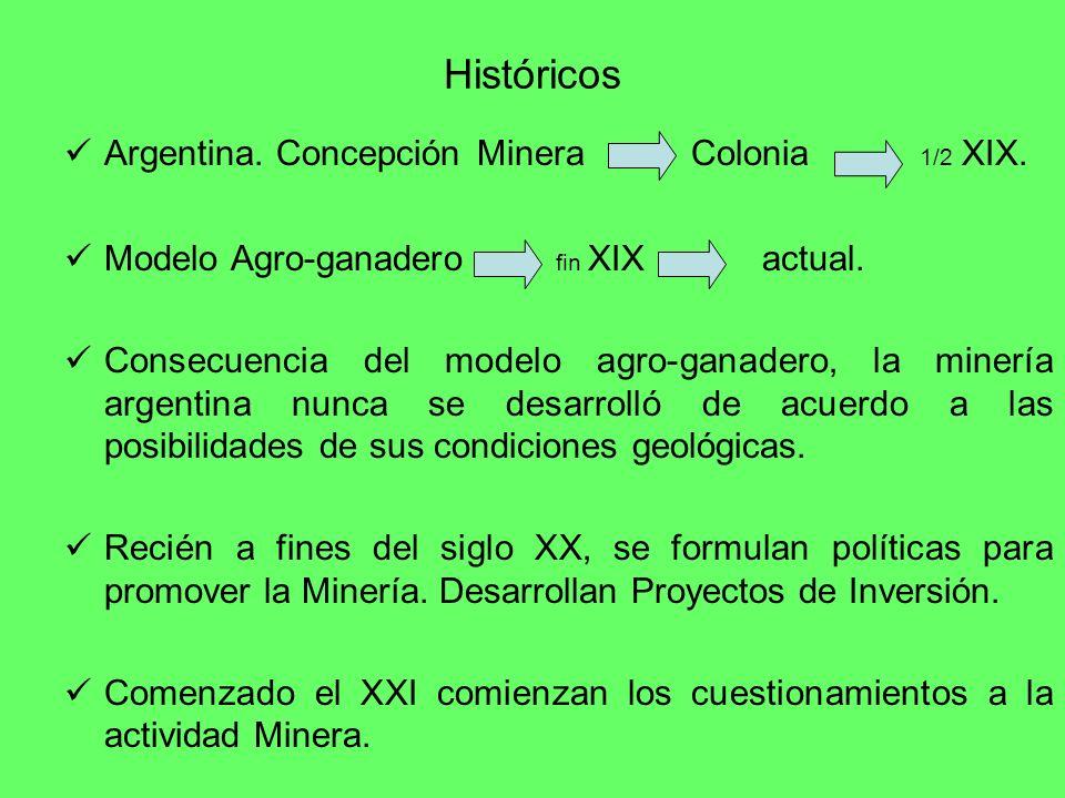 Históricos Argentina. Concepción Minera Colonia 1/2 XIX. Modelo Agro-ganadero fin XIX actual. Consecuencia del modelo agro-ganadero, la minería argent