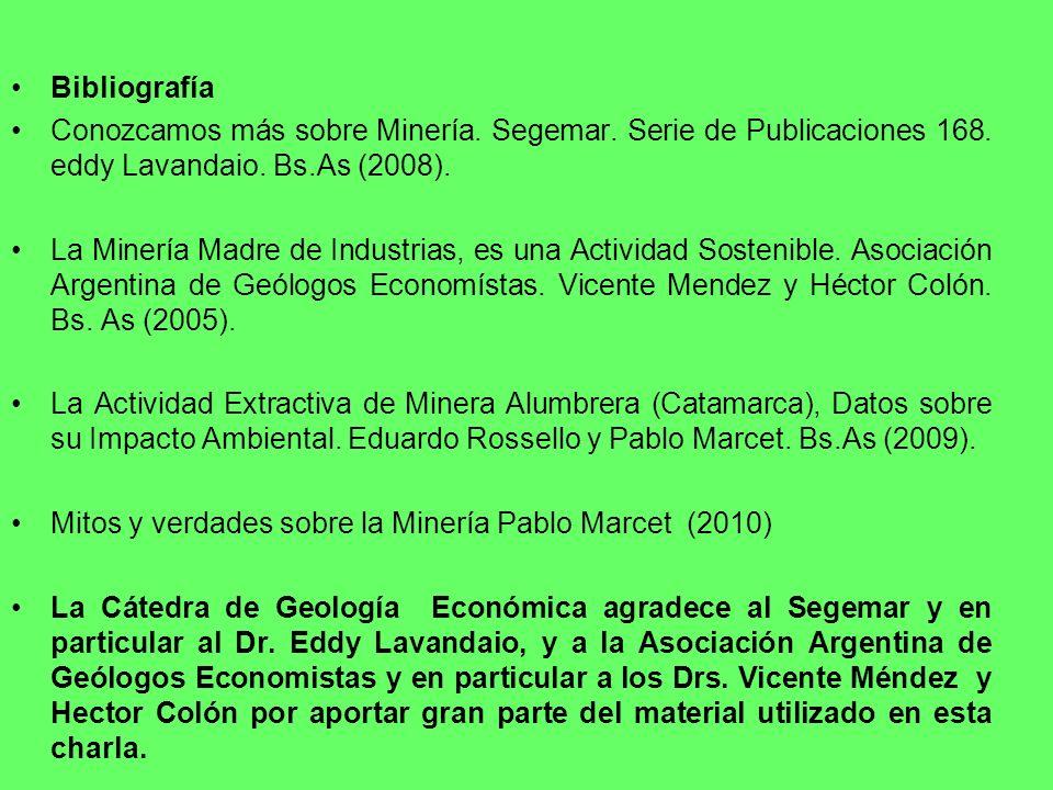 Bibliografía Conozcamos más sobre Minería. Segemar. Serie de Publicaciones 168. eddy Lavandaio. Bs.As (2008). La Minería Madre de Industrias, es una A